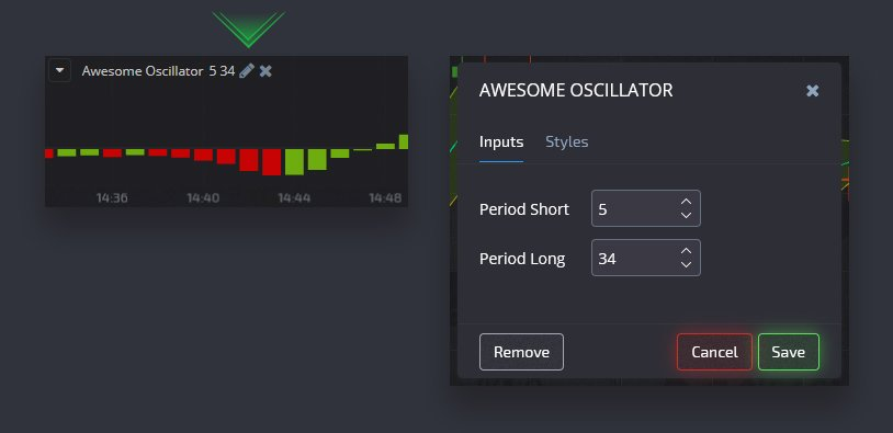 Guide Trading Assets/ Chart Type/ Indicators/ Drawing at Pocket Option