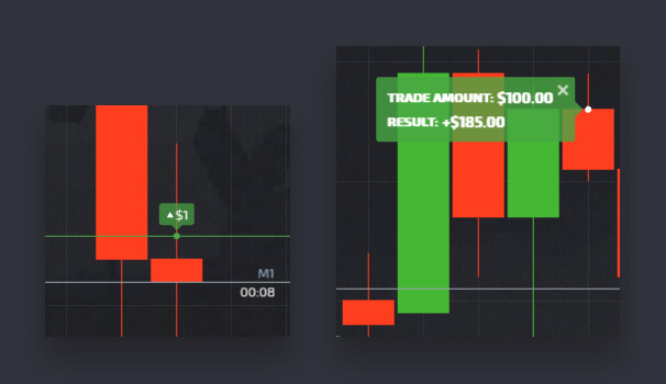 Guide Using the Settings at Pocket Option - Copy Trades of Other Users from the Chart